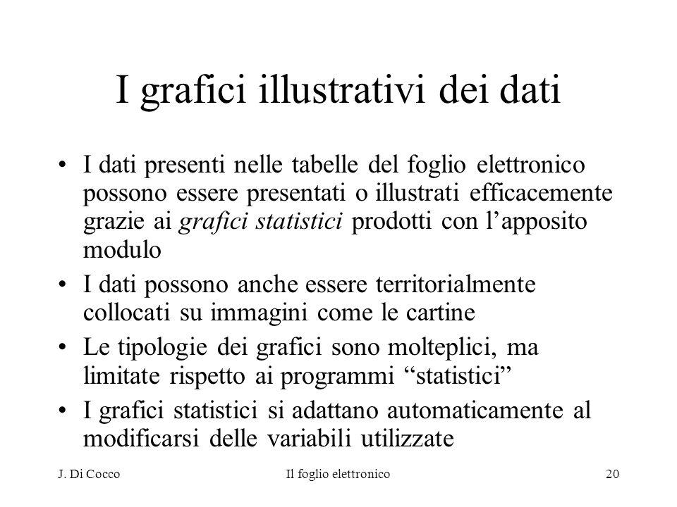 J. Di CoccoIl foglio elettronico20 I grafici illustrativi dei dati I dati presenti nelle tabelle del foglio elettronico possono essere presentati o il