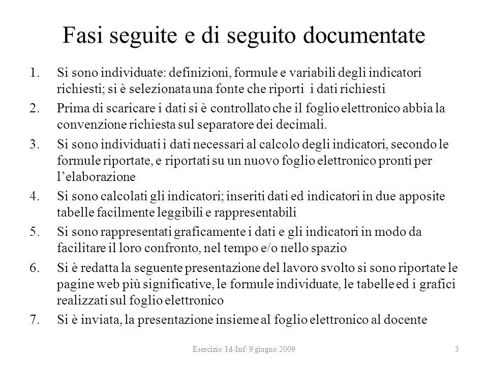 Fasi seguite e di seguito documentate 1.Si sono individuate: definizioni, formule e variabili degli indicatori richiesti; si è selezionata una fonte c