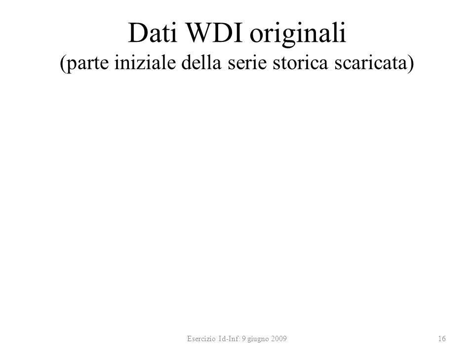 Dati WDI originali (parte iniziale della serie storica scaricata) Esercizio Id-Inf: 9 giugno 200916