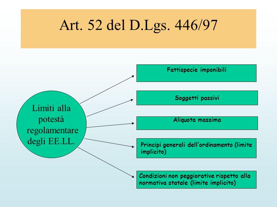 Art. 52 del D.Lgs. 446/97 Fattispecie imponibili Soggetti passivi Aliquota massima Limiti alla potestà regolamentare degli EE.LL. Principi generali de