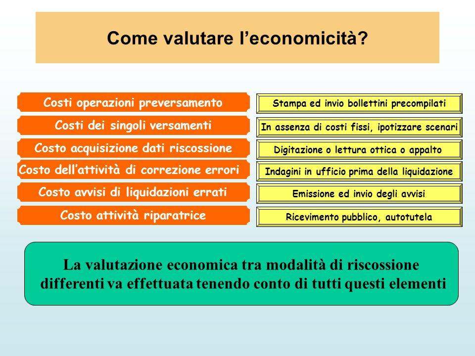 Come valutare leconomicità? Costi dei singoli versamenti Costo dellattività di correzione errori Costo acquisizione dati riscossione Stampa ed invio b