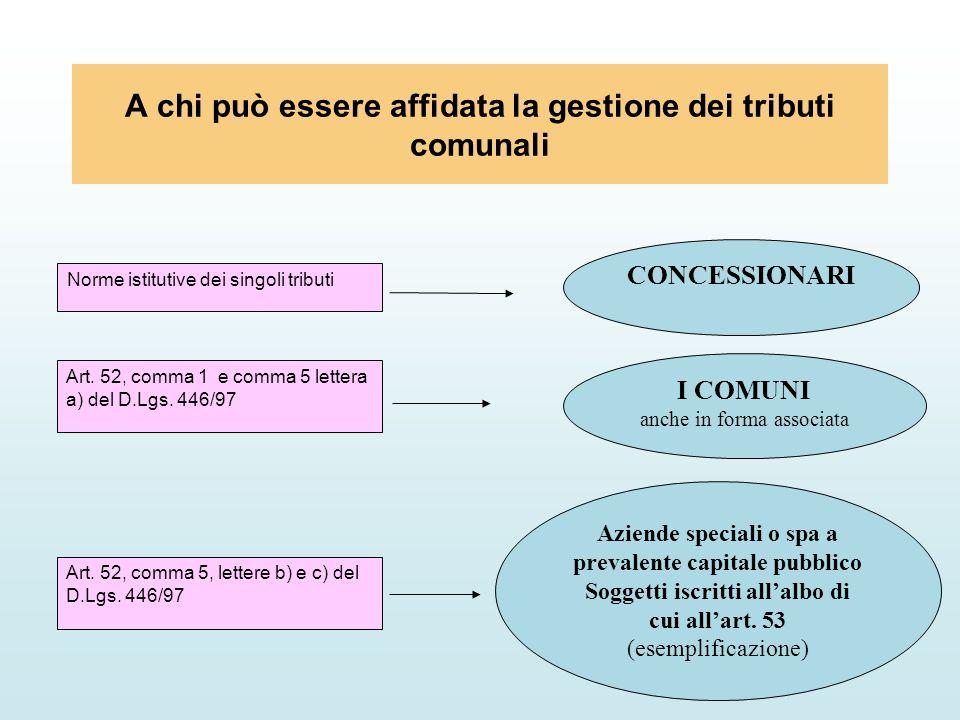 A chi può essere affidata la gestione dei tributi comunali Norme istitutive dei singoli tributi Art. 52, comma 1 e comma 5 lettera a) del D.Lgs. 446/9