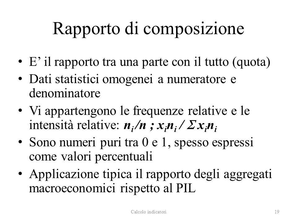 Rapporto di composizione E il rapporto tra una parte con il tutto (quota) Dati statistici omogenei a numeratore e denominatore Vi appartengono le freq