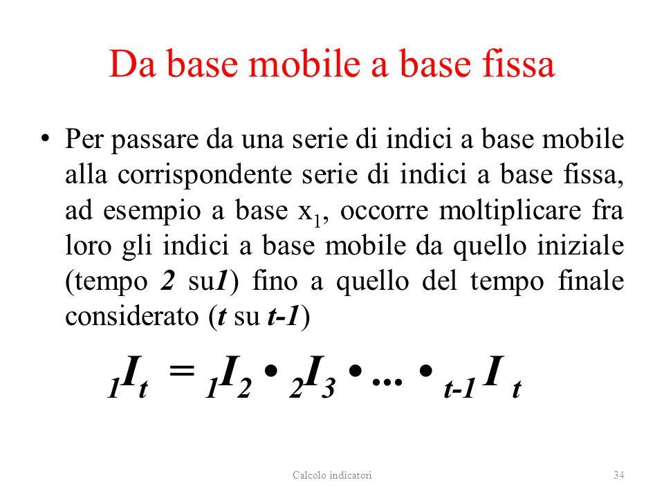 Da base mobile a base fissa Per passare da una serie di indici a base mobile alla corrispondente serie di indici a base fissa, ad esempio a base x 1, occorre moltiplicare fra loro gli indici a base mobile da quello iniziale (tempo 2 su1) fino a quello del tempo finale considerato (t su t-1) 1 I t = 1 I 2 2 I 3...