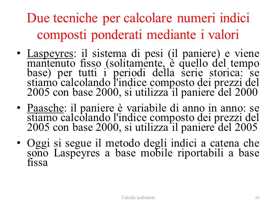 Due tecniche per calcolare numeri indici composti ponderati mediante i valori Laspeyres: il sistema di pesi (il paniere) e viene mantenuto fisso (soli