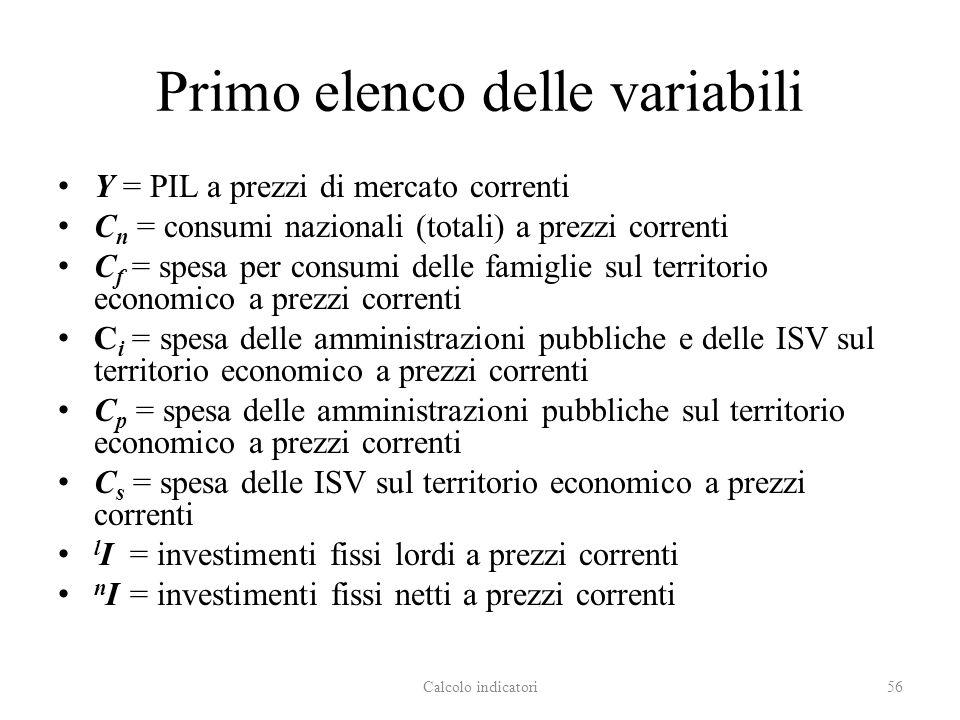 Primo elenco delle variabili Y = PIL a prezzi di mercato correnti C n = consumi nazionali (totali) a prezzi correnti C f = spesa per consumi delle fam