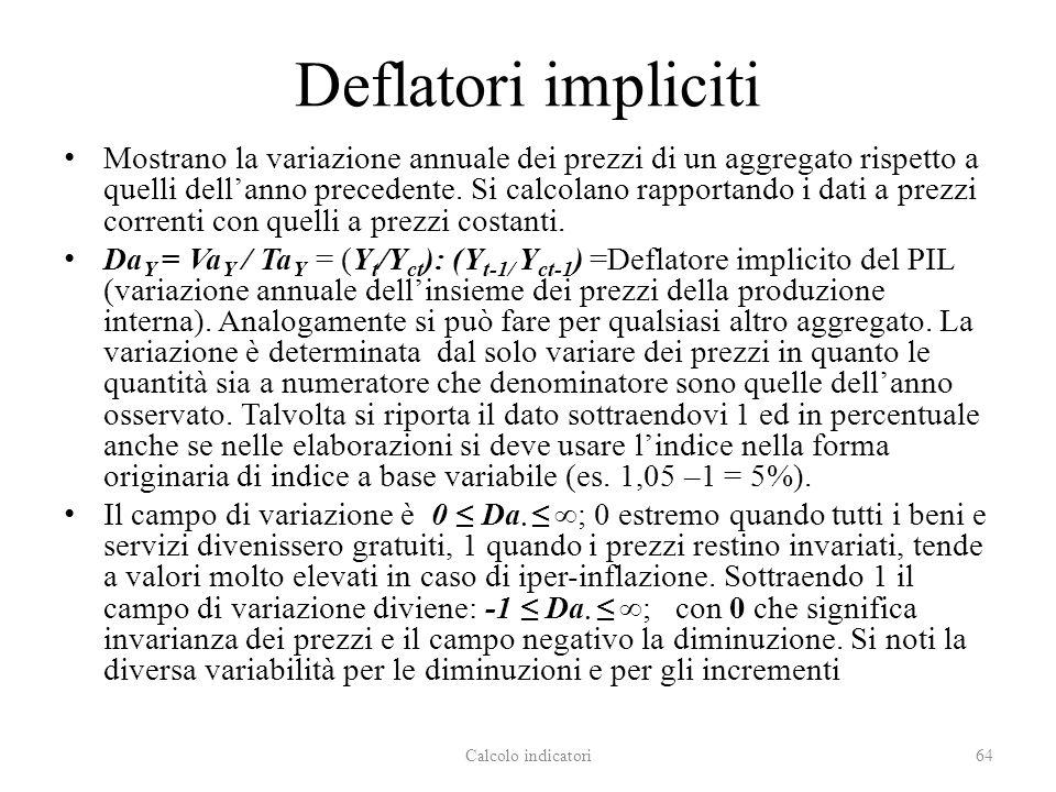 Deflatori impliciti Mostrano la variazione annuale dei prezzi di un aggregato rispetto a quelli dellanno precedente. Si calcolano rapportando i dati a