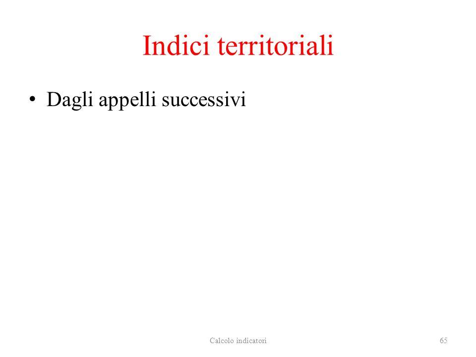 Indici territoriali Dagli appelli successivi Calcolo indicatori65