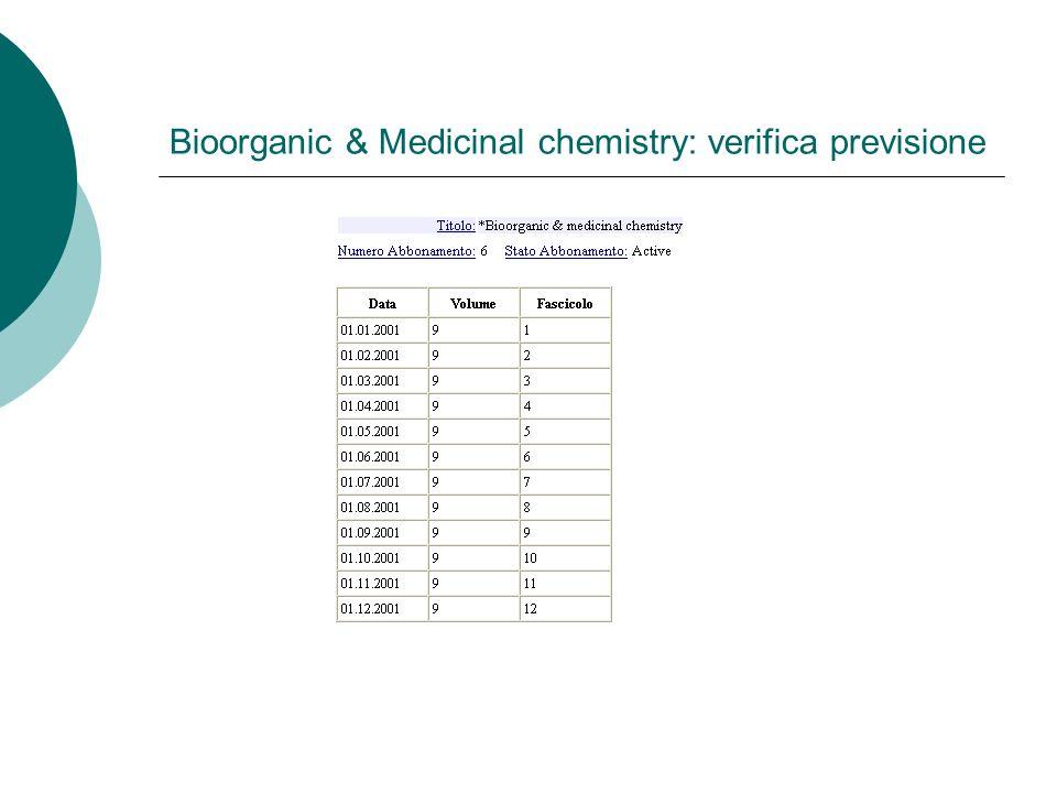 Bioorganic & Medicinal chemistry: verifica previsione