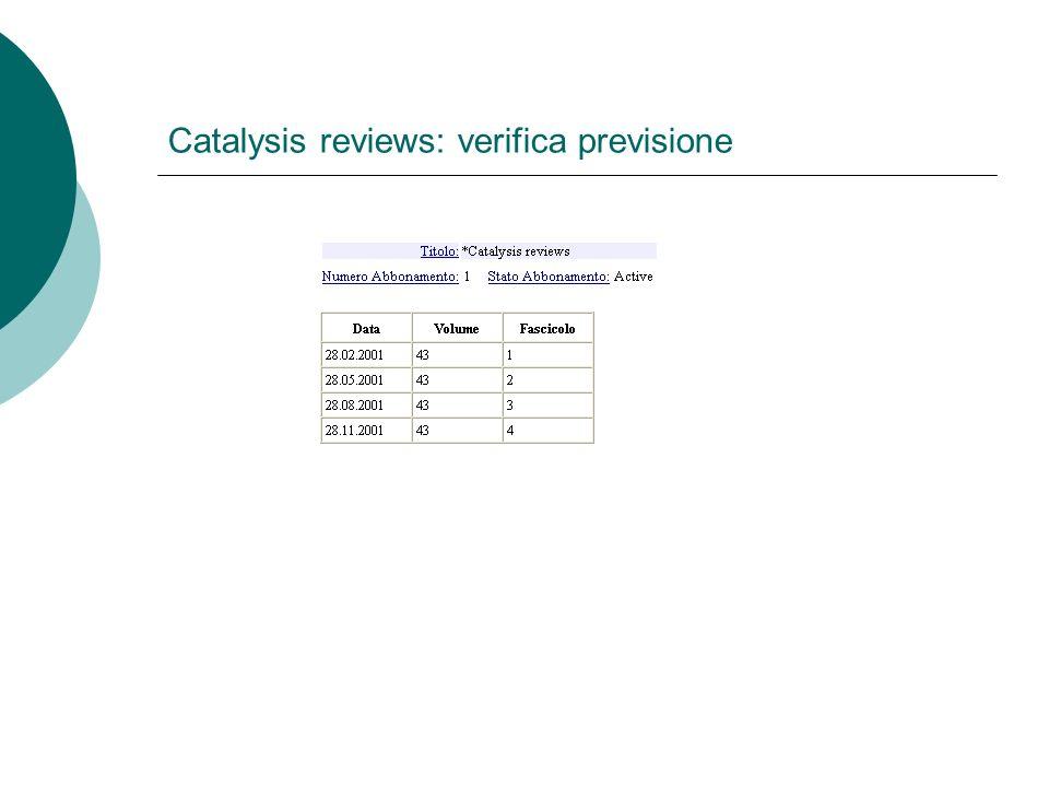 Catalysis reviews: verifica previsione