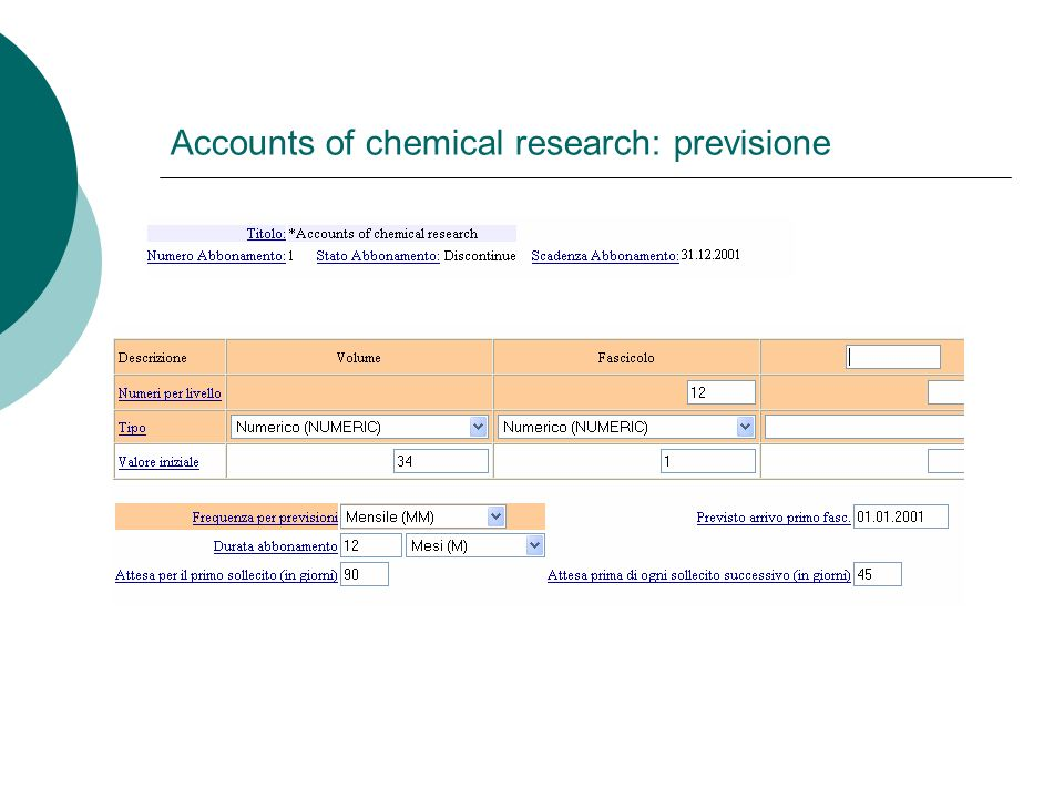 Accounts of chemical research: previsione