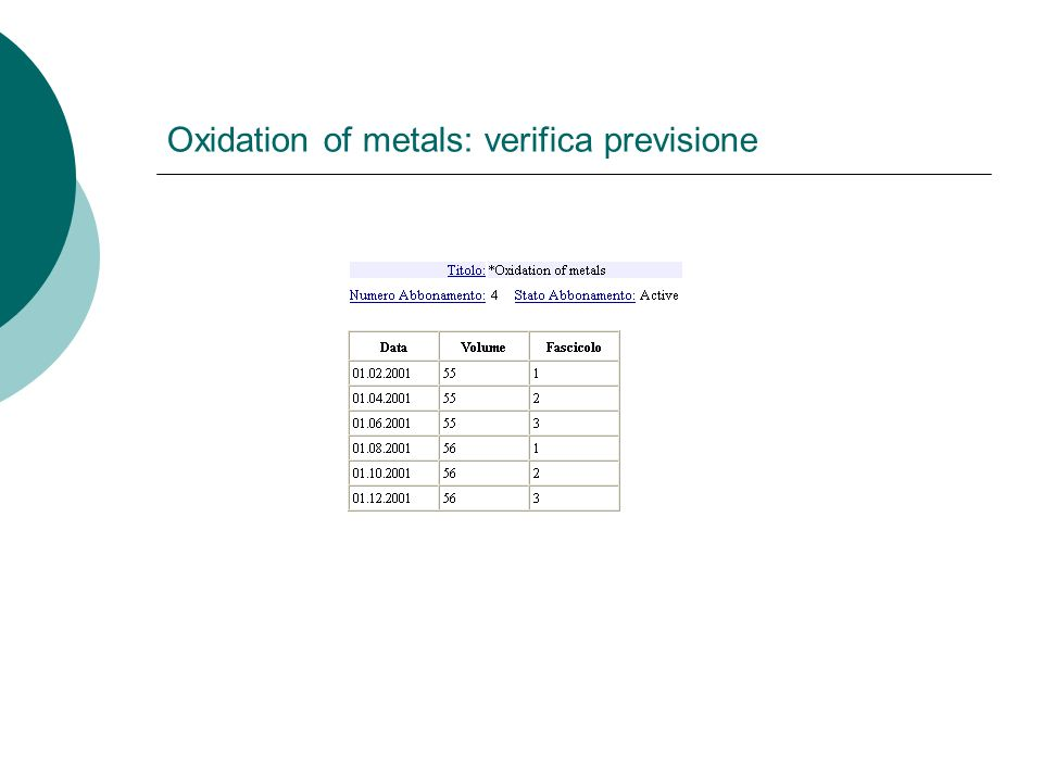 Oxidation of metals: verifica previsione
