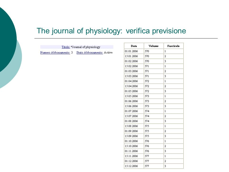 The journal of physiology: verifica previsione