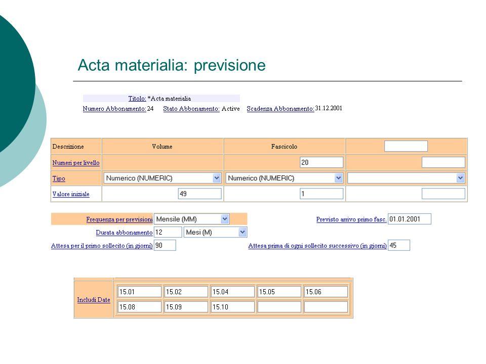 Acta materialia: previsione