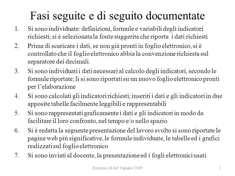 1a) Definizioni e formule 4Esercizio Id-Inf: 9 giugno 2009
