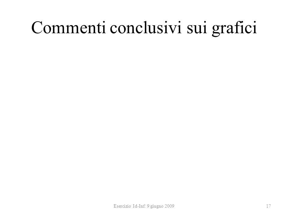 Commenti conclusivi sui grafici Esercizio Id-Inf: 9 giugno 200917
