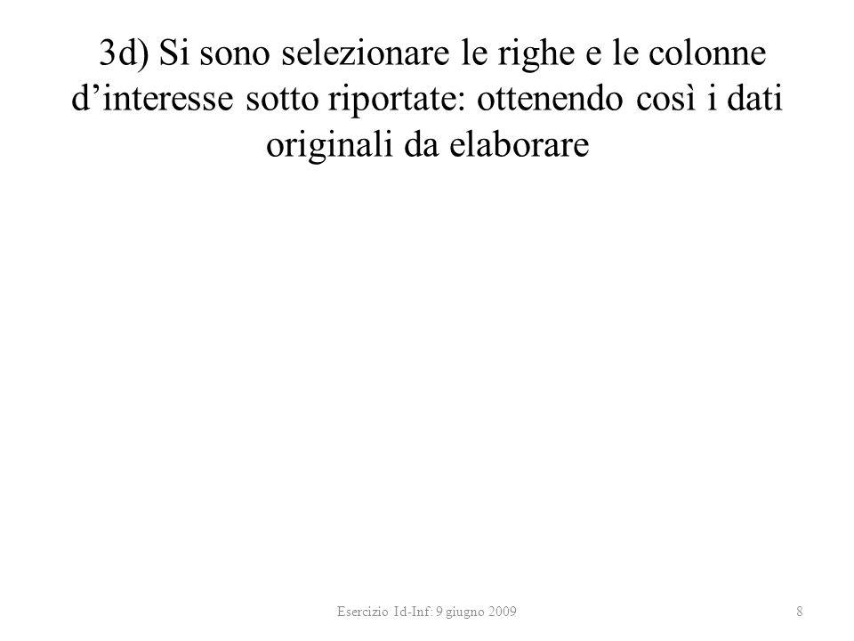3d) Si sono selezionare le righe e le colonne dinteresse sotto riportate: ottenendo così i dati originali da elaborare Esercizio Id-Inf: 9 giugno 20098