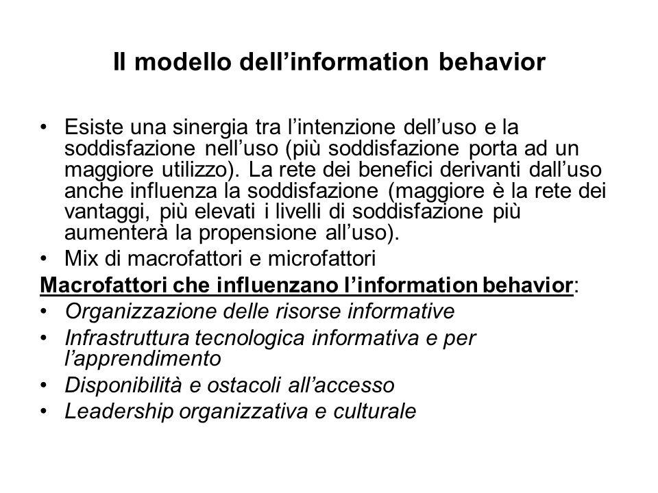 Il modello dellinformation behavior Esiste una sinergia tra lintenzione delluso e la soddisfazione nelluso (più soddisfazione porta ad un maggiore utilizzo).