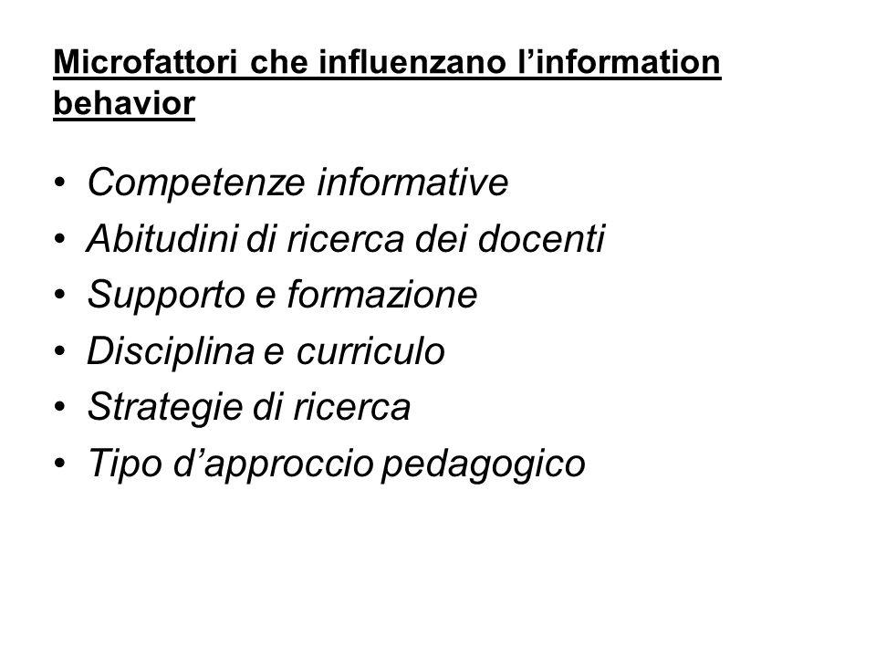 Microfattori che influenzano linformation behavior Competenze informative Abitudini di ricerca dei docenti Supporto e formazione Disciplina e curriculo Strategie di ricerca Tipo dapproccio pedagogico
