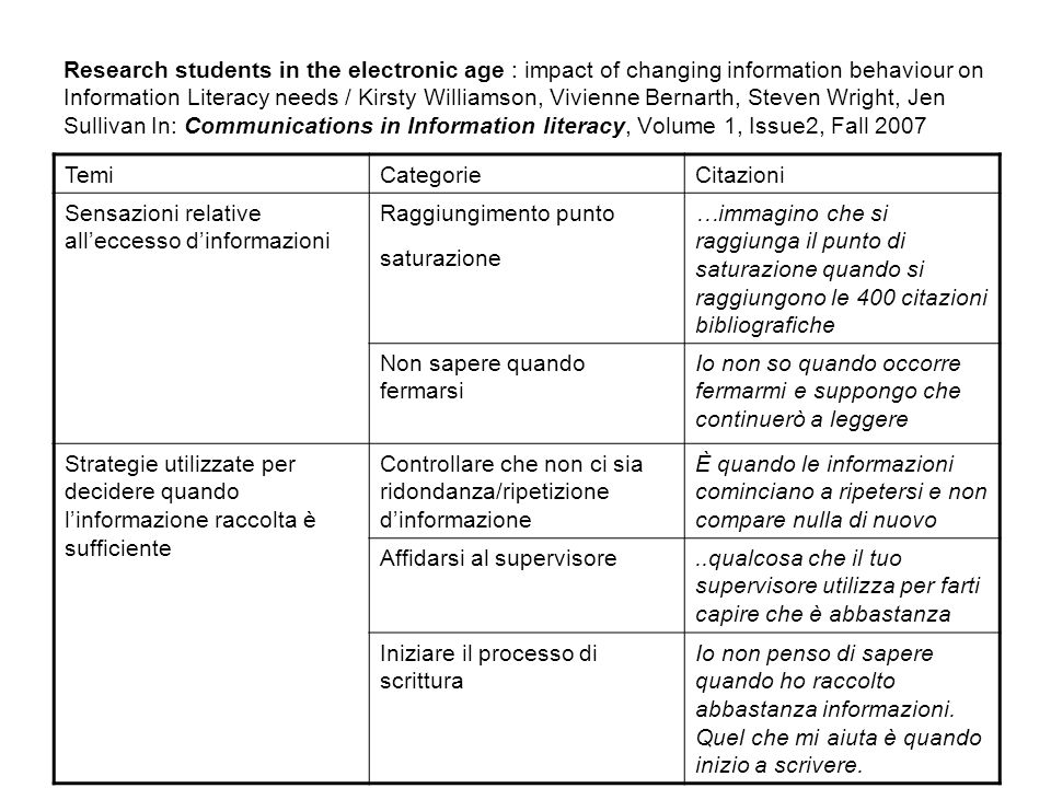 Research students in the electronic age : impact of changing information behaviour on Information Literacy needs / Kirsty Williamson, Vivienne Bernart