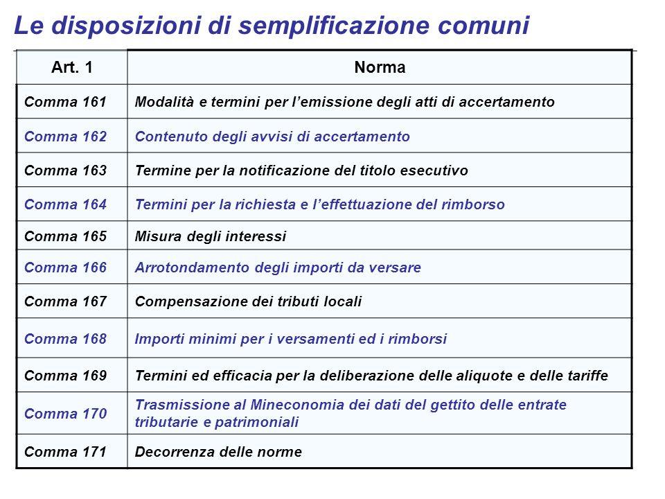 Le disposizioni di semplificazione comuni Art.