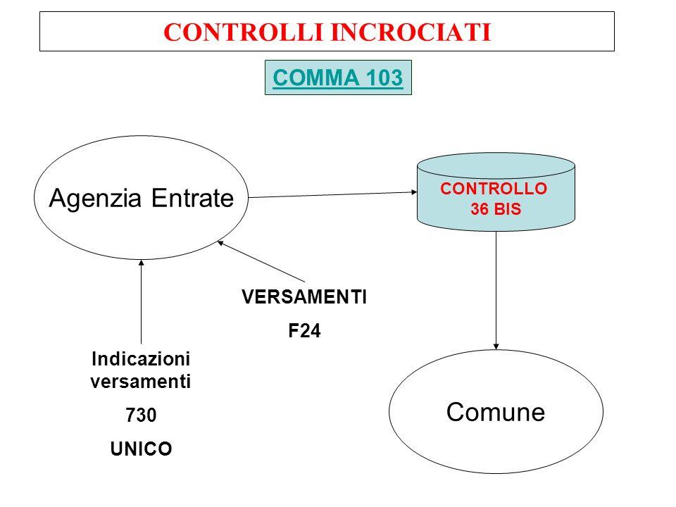 CONTROLLI INCROCIATI COMMA 103 Agenzia Entrate Comune Indicazioni versamenti 730 UNICO CONTROLLO 36 BIS VERSAMENTI F24