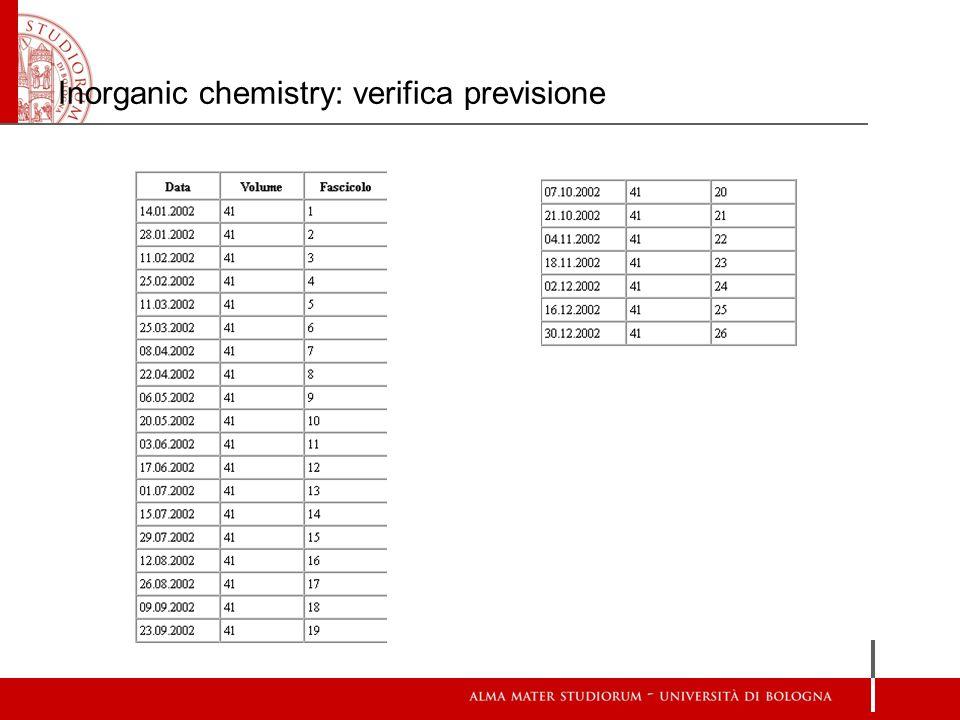 Inorganic chemistry: verifica previsione