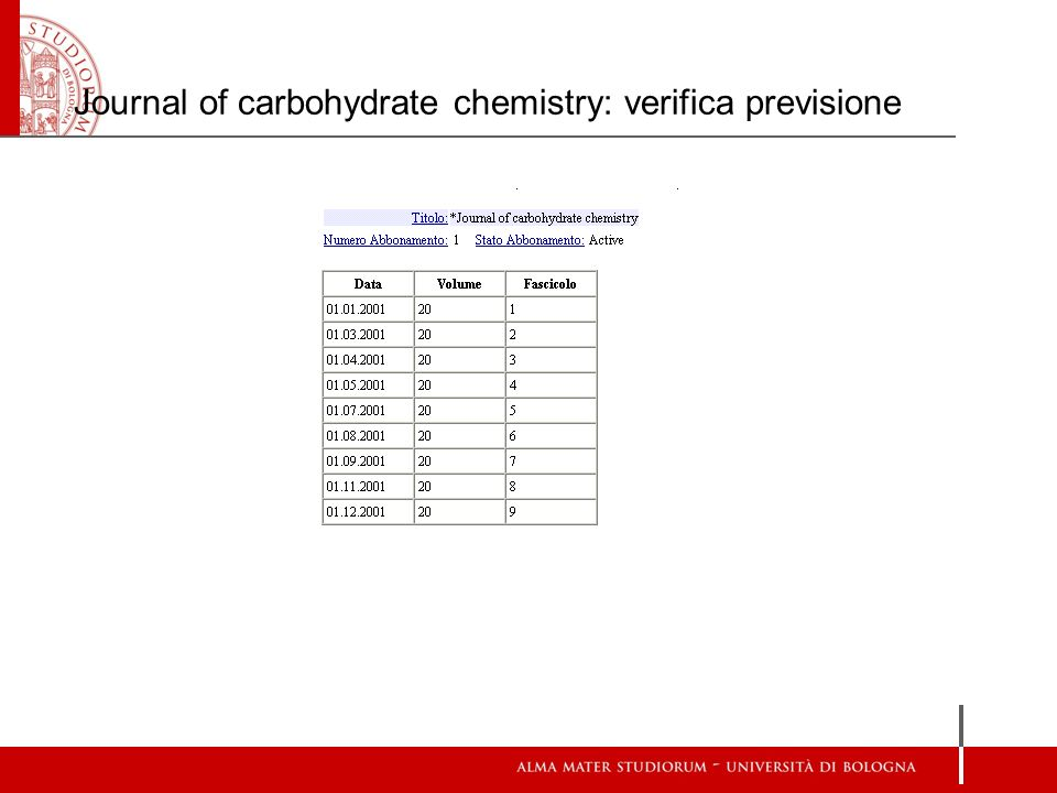 Journal of carbohydrate chemistry: verifica previsione