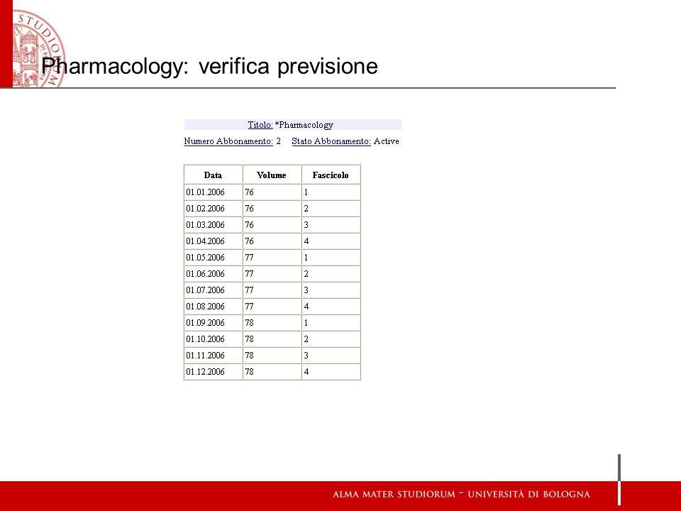 Pharmacology: verifica previsione