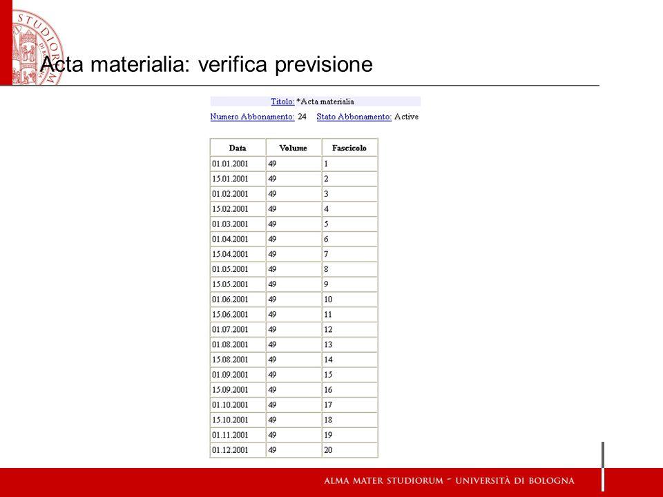 Acta materialia: verifica previsione