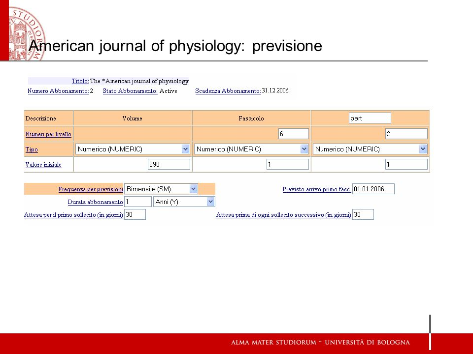 American journal of physiology: previsione