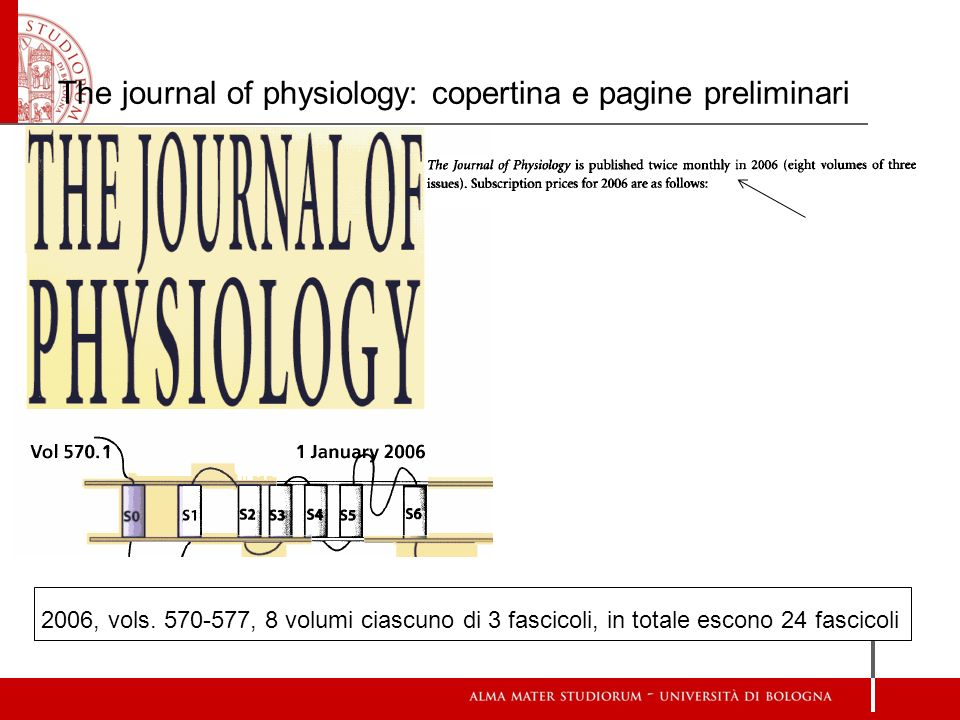 The journal of physiology: copertina e pagine preliminari 2006, vols.