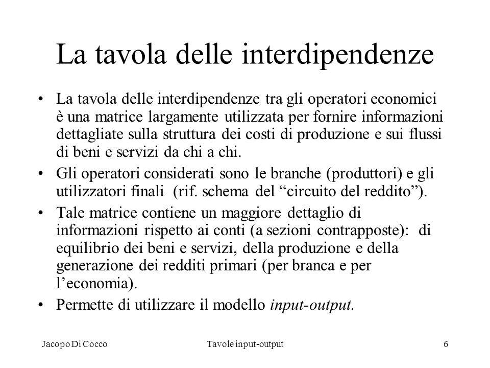 Jacopo Di CoccoTavole input-output17 Le Tavole input output del SEC 95 Il quadro delle interdipendenze tra gli operatori economici comprende tre tipi di tavole: 1.tavole delle risorse e degli impieghi, 2.tavole simmetriche delle interdipendenze tra gli operatori economici (input-output), 3.tavole di collegamento tra le tavole delle risorse e degli impieghi e i conti per settore.