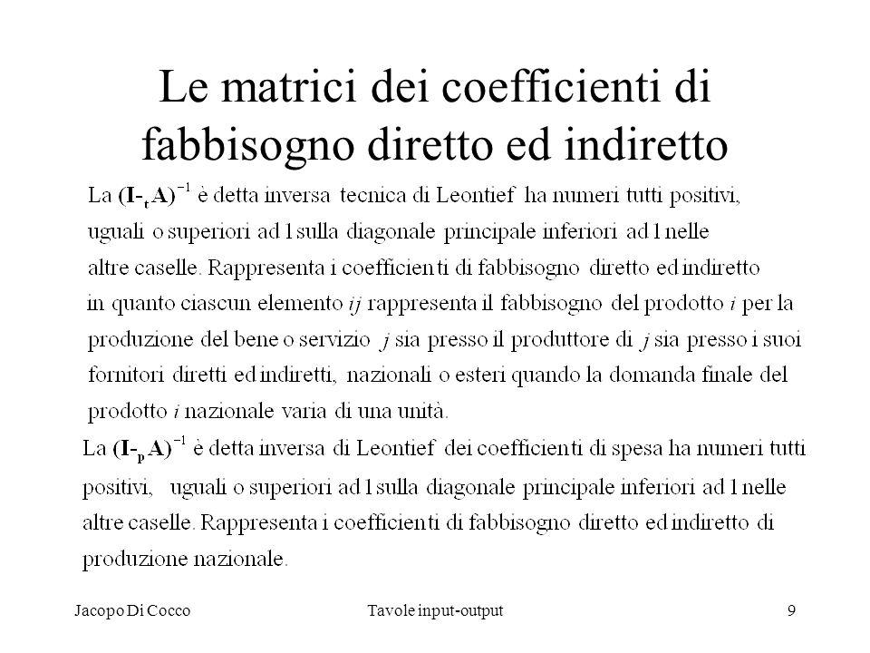 Jacopo Di CoccoTavole input-output10 Lo sviluppo in serie dellinversa Date le caratteristiche matematiche della matrice di Leontief linversa può essere calcolata tramite uno sviluppo in serie che mostra gli effetti decrescenti della diffusione degli impulsi ai fornitori di grado successivo.