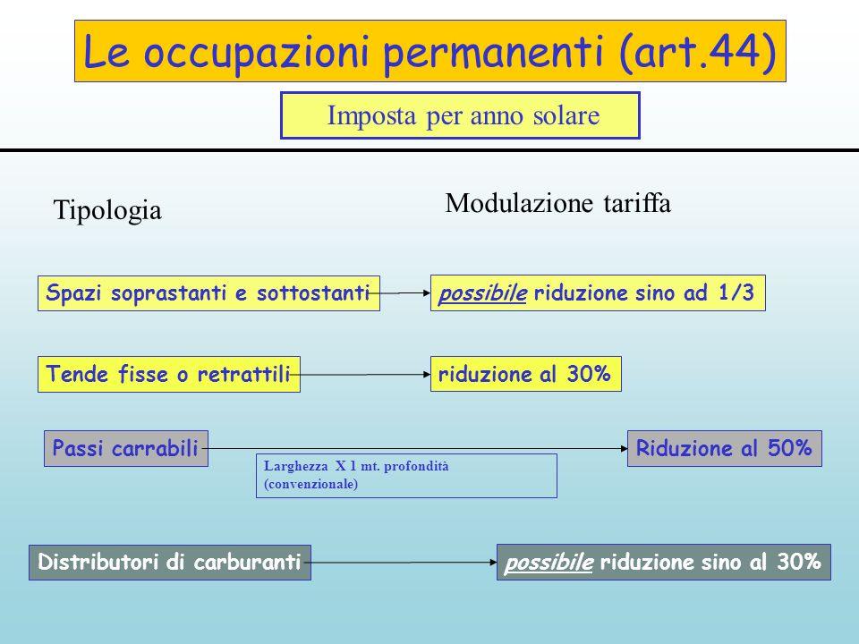 Passi carrabili Definizione (art.
