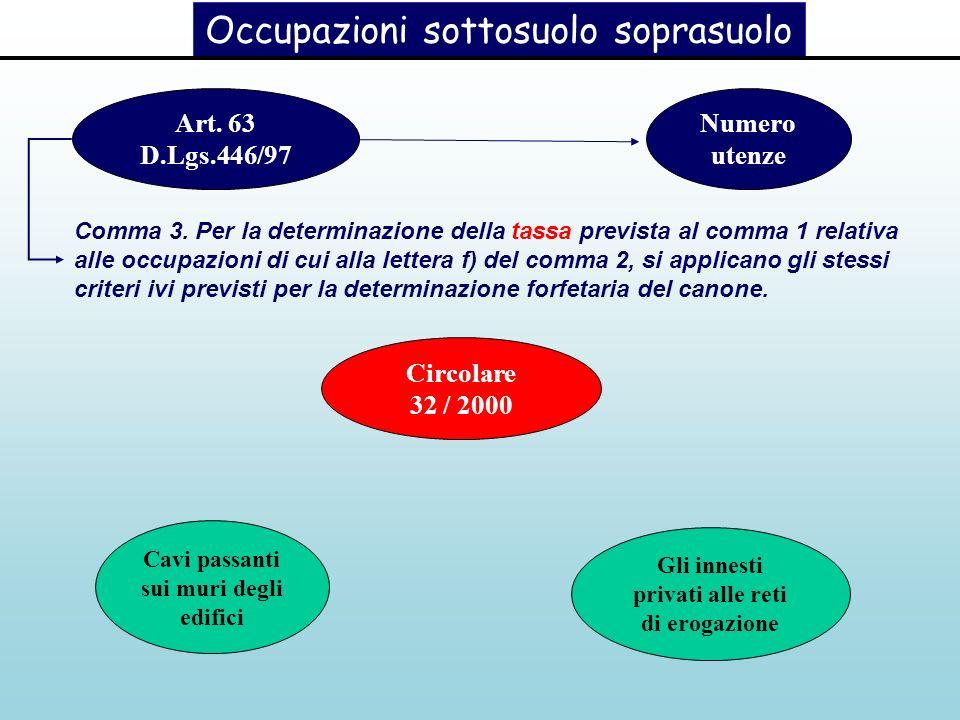 Occupazioni sottosuolo soprasuolo Numero utenze Circolare 32 / 2000 Art.