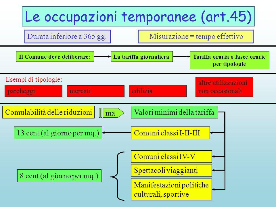 Le occupazioni temporanee (art.45) Durata inferiore a 365 gg. Misurazione = tempo effettivo Il Comune deve deliberare:La tariffa giornalieraTariffa or