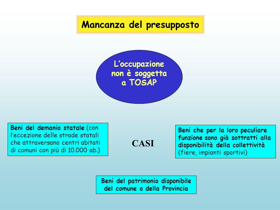 NATURA GIURICA CASSAZIONE 2002/4124 TASSA ? IMPOSTA ? CTR Lombardia 2005/48