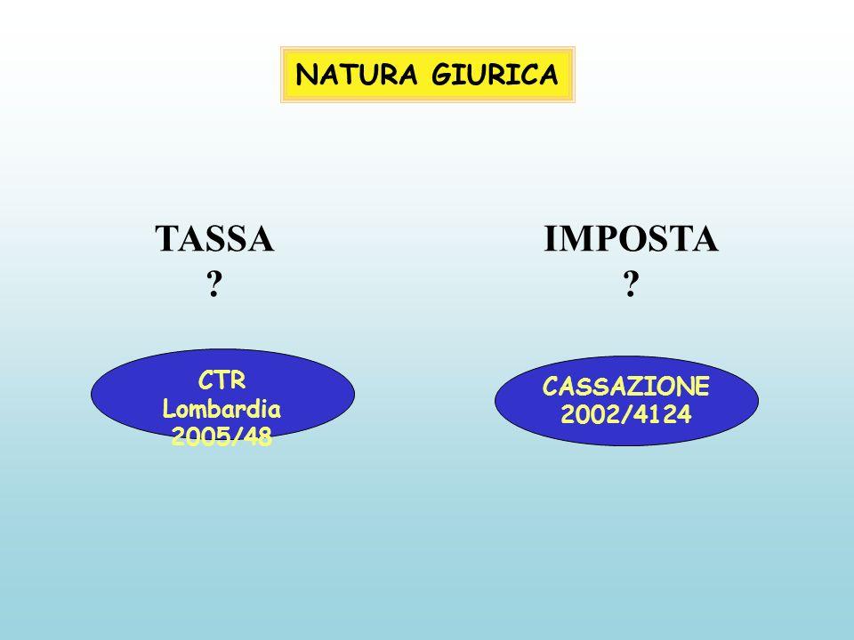 NATURA GIURICA CASSAZIONE 2002/4124 TASSA IMPOSTA CTR Lombardia 2005/48
