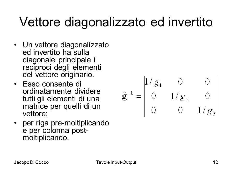 Jacopo Di CoccoTavole Input-Output12 Vettore diagonalizzato ed invertito Un vettore diagonalizzato ed invertito ha sulla diagonale principale i recipr