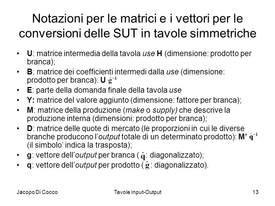 Jacopo Di CoccoTavole Input-Output13 Notazioni per le matrici e i vettori per le conversioni delle SUT in tavole simmetriche U: matrice intermedia del
