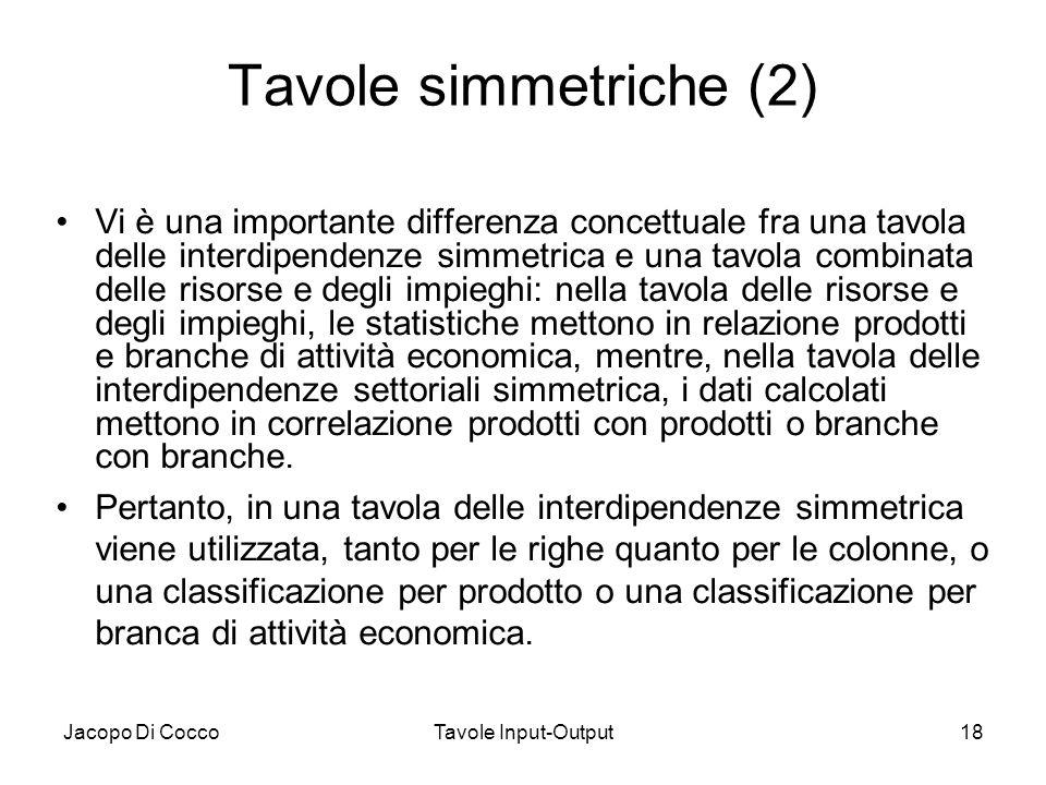 Jacopo Di CoccoTavole Input-Output18 Tavole simmetriche (2) Vi è una importante differenza concettuale fra una tavola delle interdipendenze simmetrica