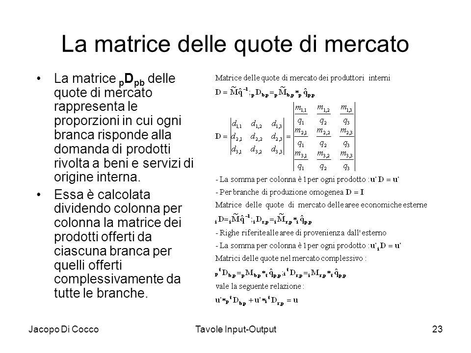 Jacopo Di CoccoTavole Input-Output23 La matrice delle quote di mercato La matrice p D pb delle quote di mercato rappresenta le proporzioni in cui ogni