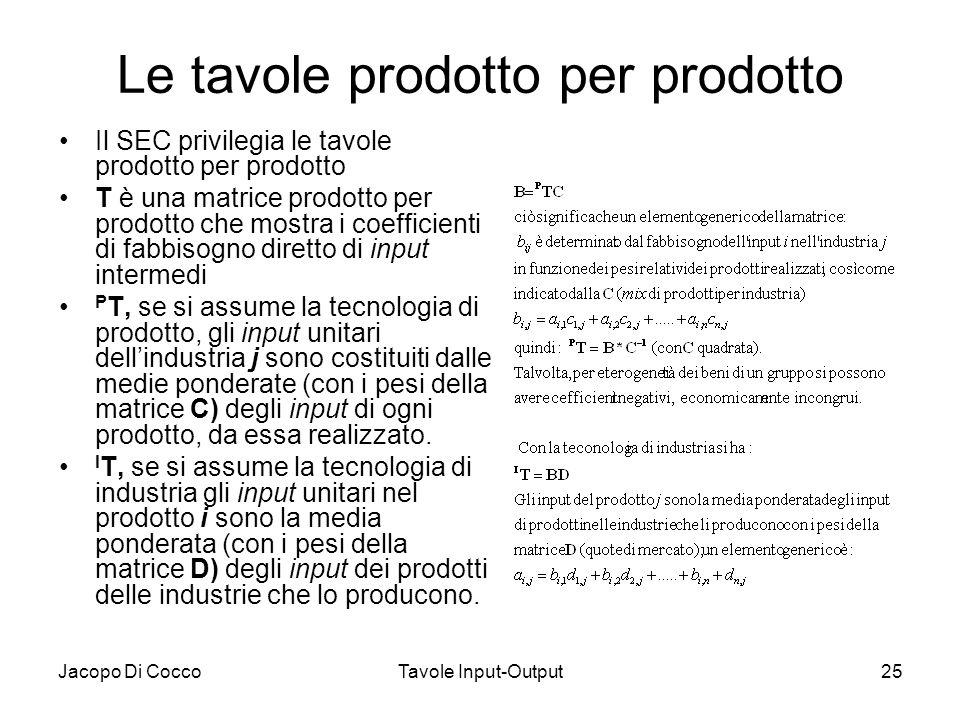 Jacopo Di CoccoTavole Input-Output25 Le tavole prodotto per prodotto Il SEC privilegia le tavole prodotto per prodotto T è una matrice prodotto per pr