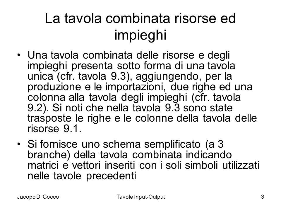 Jacopo Di CoccoTavole Input-Output3 La tavola combinata risorse ed impieghi Una tavola combinata delle risorse e degli impieghi presenta sotto forma d