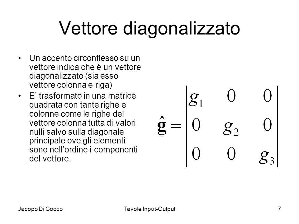 Jacopo Di CoccoTavole Input-Output7 Vettore diagonalizzato Un accento circonflesso su un vettore indica che è un vettore diagonalizzato (sia esso vett