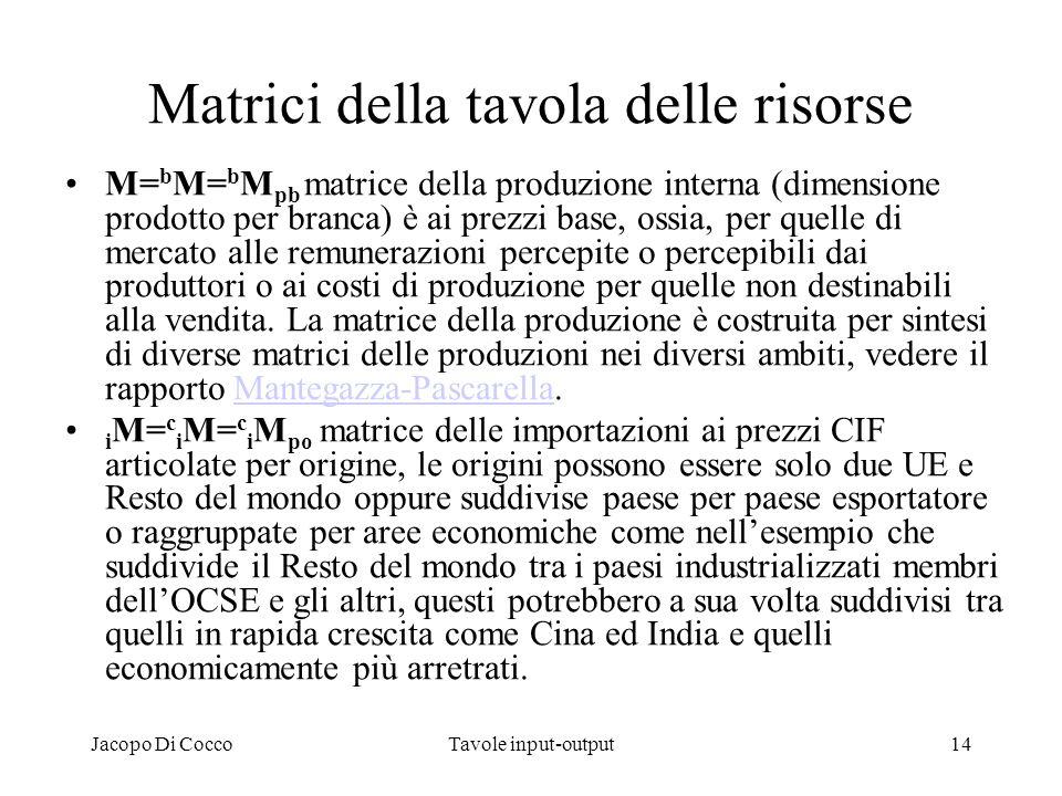 Jacopo Di CoccoTavole input-output14 Matrici della tavola delle risorse M= b M= b M pb matrice della produzione interna (dimensione prodotto per branc