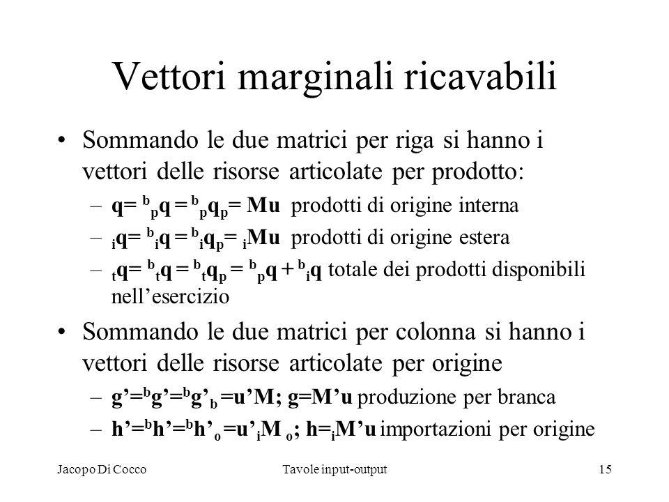 Jacopo Di CoccoTavole input-output15 Vettori marginali ricavabili Sommando le due matrici per riga si hanno i vettori delle risorse articolate per pro