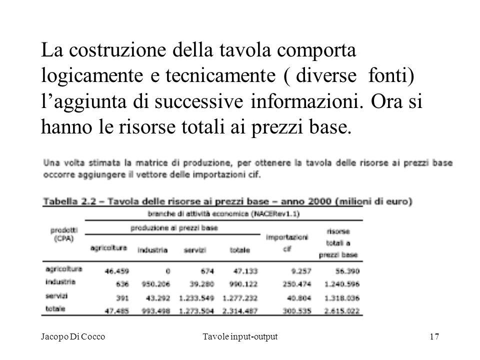 Jacopo Di CoccoTavole input-output17 La costruzione della tavola comporta logicamente e tecnicamente ( diverse fonti) laggiunta di successive informaz