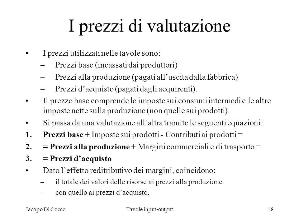 Jacopo Di CoccoTavole input-output18 I prezzi di valutazione I prezzi utilizzati nelle tavole sono: –Prezzi base (incassati dai produttori) –Prezzi al
